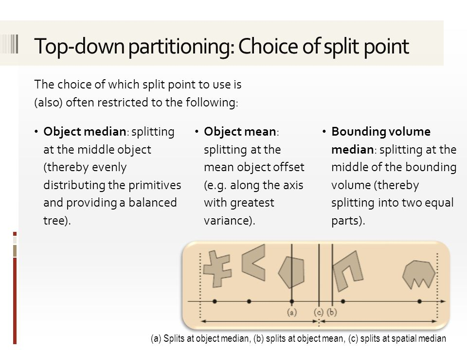The choice of which split point to use is (also) often restricted to the following: (a) Splits at object median, (b) splits at object mean, (c) splits