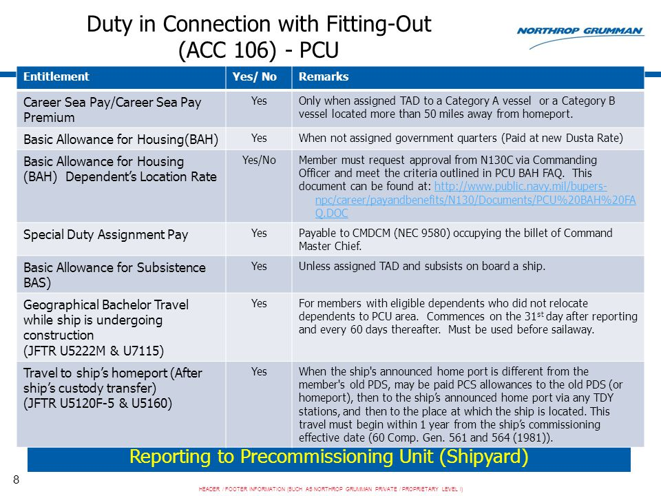 HEADER / FOOTER INFORMATION (SUCH AS NORTHROP GRUMMAN PRIVATE / PROPRIETARY LEVEL I) 8 Duty in Connection with Fitting-Out (ACC 106) - PCU Reporting t