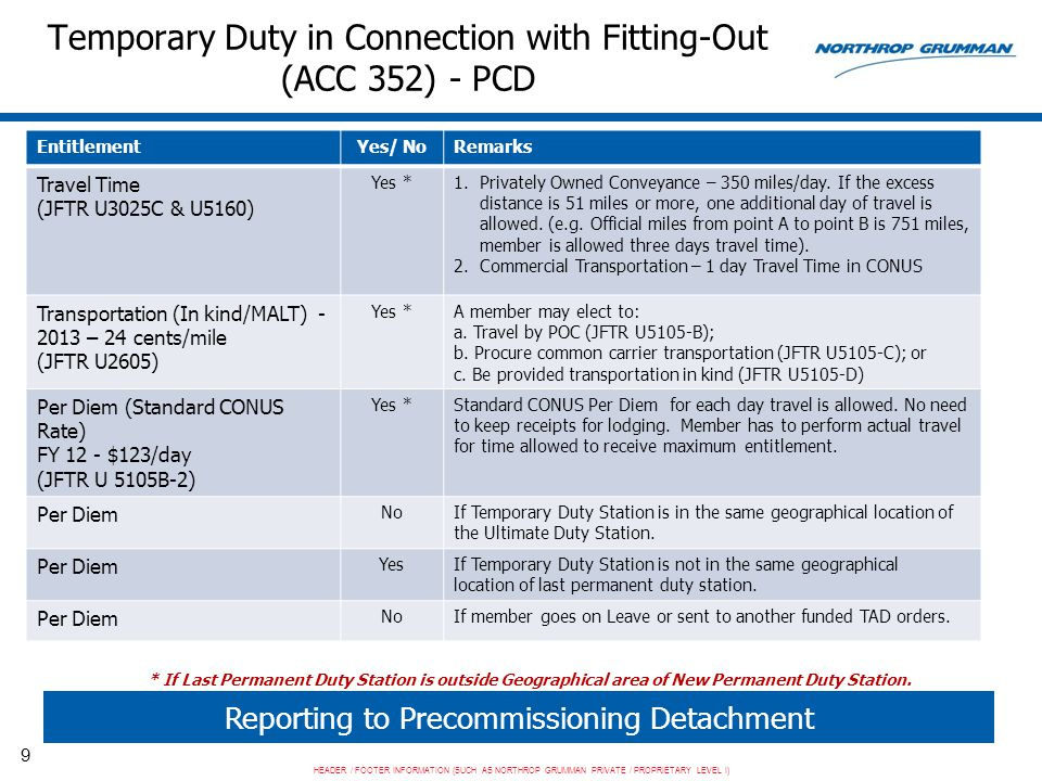 HEADER / FOOTER INFORMATION (SUCH AS NORTHROP GRUMMAN PRIVATE / PROPRIETARY LEVEL I) 9 Temporary Duty in Connection with Fitting-Out (ACC 352) - PCD R