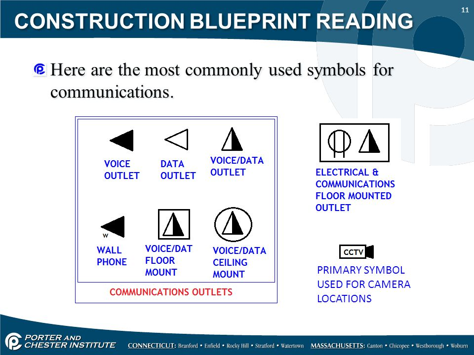 11 CONSTRUCTION BLUEPRINT READING Here are the most commonly used symbols for communications. PRIMARY SYMBOL USED FOR CAMERA LOCATIONS