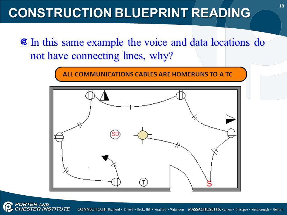 18 CONSTRUCTION BLUEPRINT READING In this same example the voice and data locations do not have connecting lines, why? ALL COMMUNICATIONS CABLES ARE H