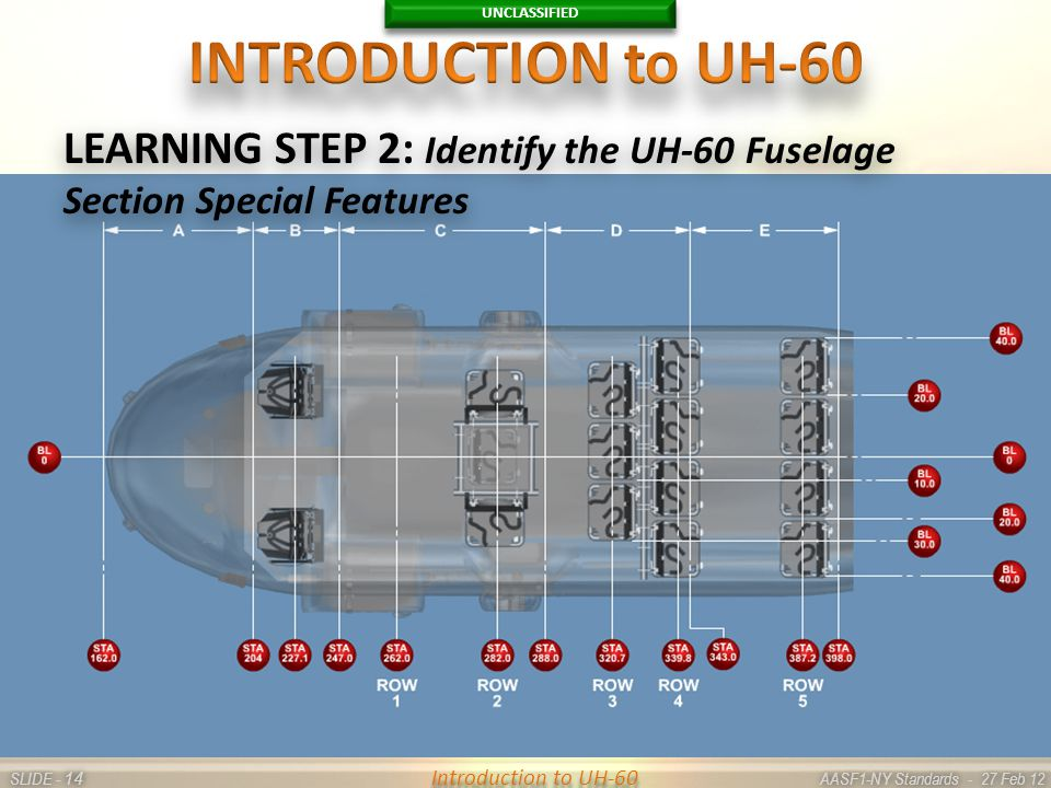 UNCLASSIFIED SLIDE - AASF1-NY Standards - 27 Feb 12 14 Introduction to UH-60 LEARNING STEP 2: Identify the UH-60 Fuselage Section Special Features