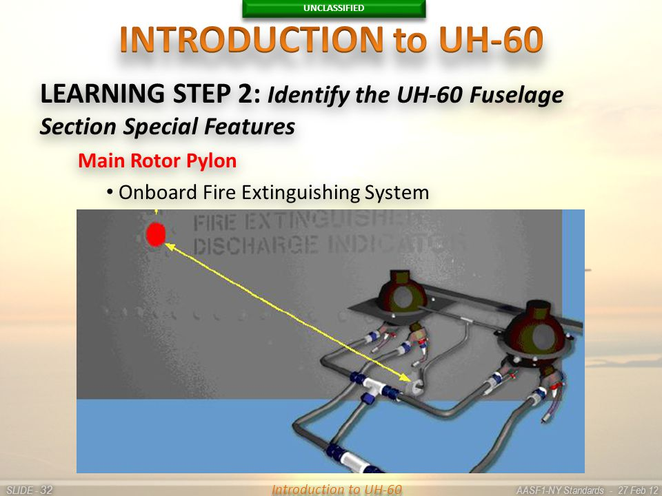 UNCLASSIFIED SLIDE - AASF1-NY Standards - 27 Feb 12 32 Introduction to UH-60 LEARNING STEP 2: Identify the UH-60 Fuselage Section Special Features Mai