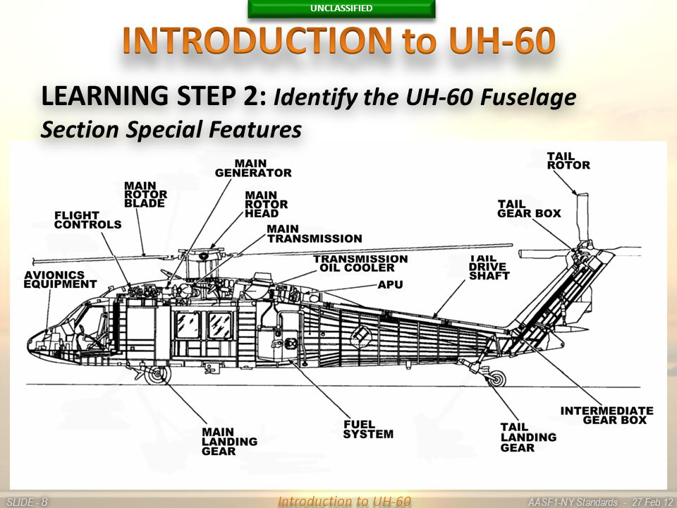 UNCLASSIFIED SLIDE - AASF1-NY Standards - 27 Feb 12 88 Introduction to UH-60 LEARNING STEP 2: Identify the UH-60 Fuselage Section Special Features