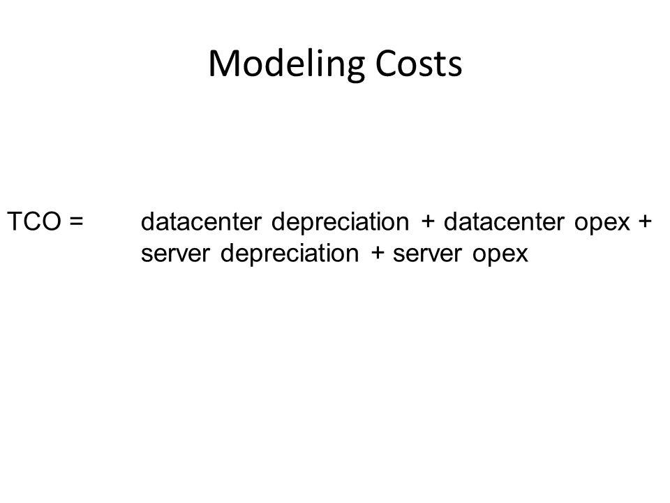 Modeling Costs TCO =datacenter depreciation + datacenter opex + server depreciation + server opex