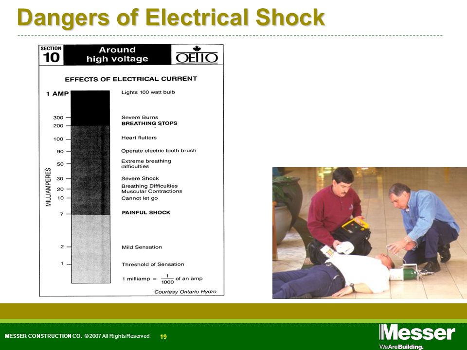 MESSER CONSTRUCTION CO. © 2007 All Rights Reserved. 19 Dangers of Electrical Shock