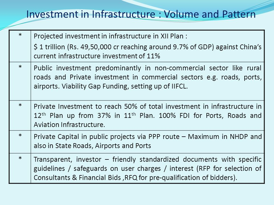 Investment in Infrastructure : Volume and Pattern *Projected investment in infrastructure in XII Plan : $ 1 trillion (Rs. 49,50,000 cr reaching around