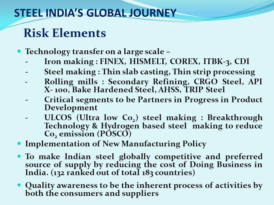 STEEL INDIAS GLOBAL JOURNEY Technology transfer on a large scale – - Iron making : FINEX, HISMELT, COREX, ITBK-3, CDI - Steel making : Thin slab casti