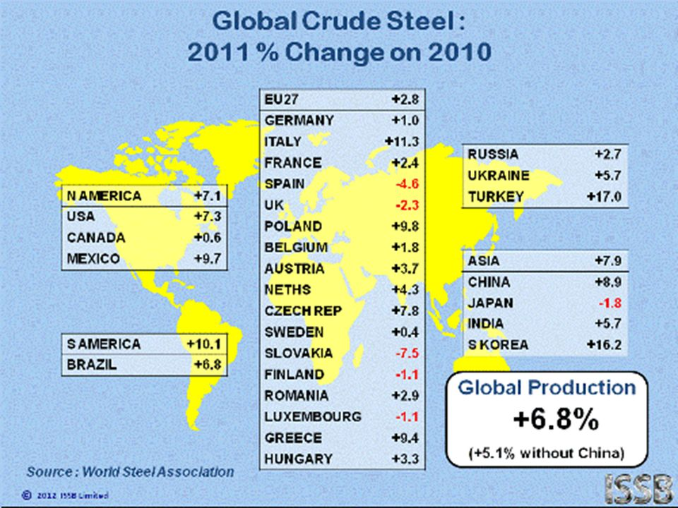 Trend of Steel Consumption in India Source: JPC CAGR 8.9 (2000-01 to 2010-11) Steel Consumption in India grew @ 8.9 percent annually in last decade against 4% annual growth in Global Steel Consumption 18