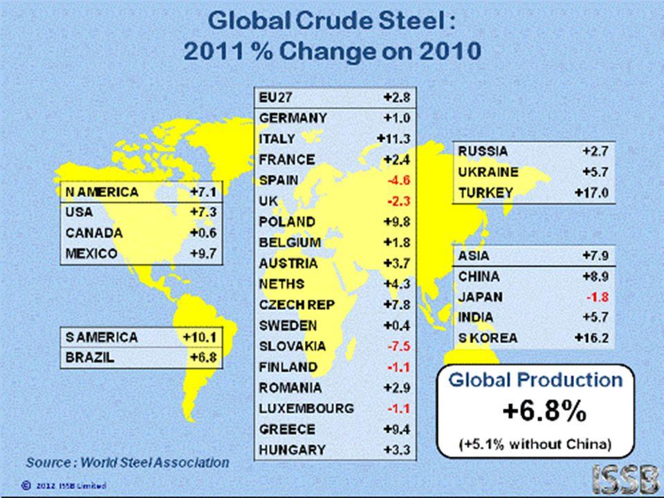 Global Steel Capacity Utilization