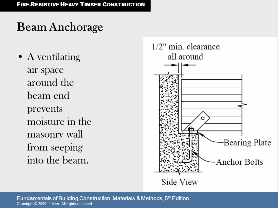 Fundamentals of Building Construction, Materials & Methods, 5 th Edition Copyright © 2009 J. Iano. All rights reserved. Beam Anchorage A ventilating a