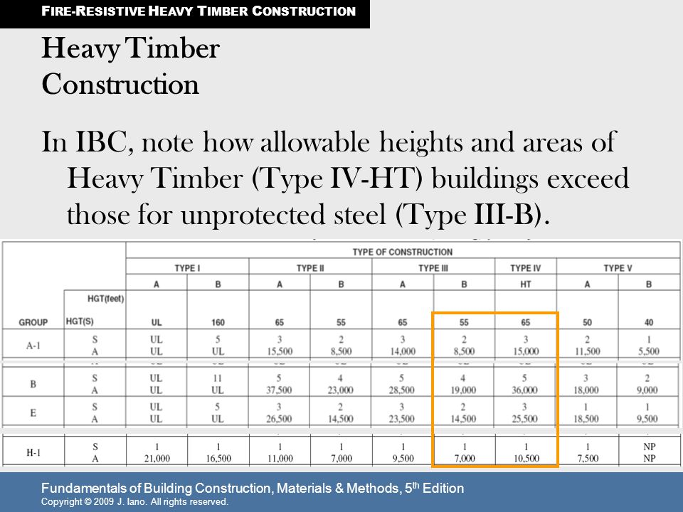 Fundamentals of Building Construction, Materials & Methods, 5 th Edition Copyright © 2009 J. Iano. All rights reserved. Heavy Timber Construction In I