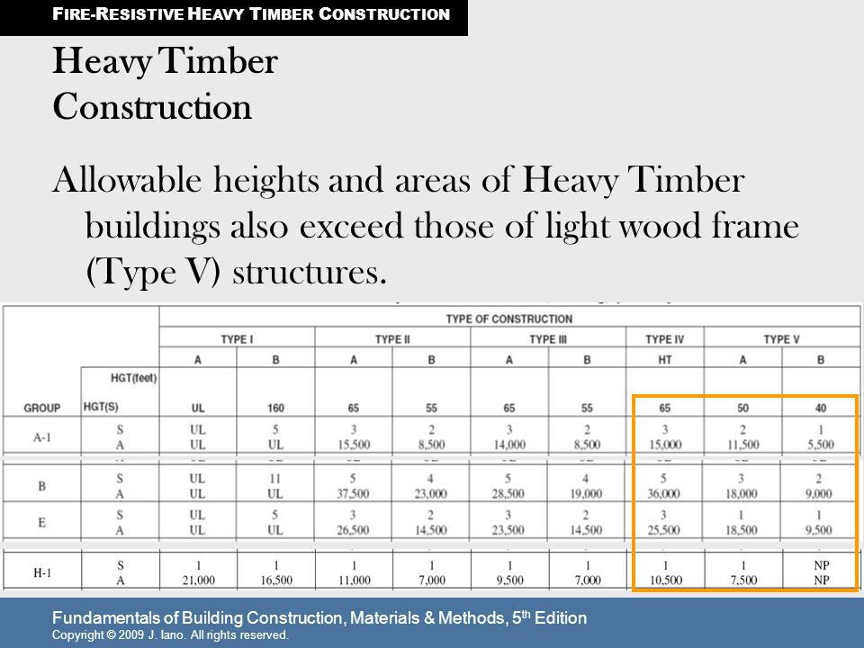 Fundamentals of Building Construction, Materials & Methods, 5 th Edition Copyright © 2009 J. Iano. All rights reserved. Heavy Timber Construction Allo