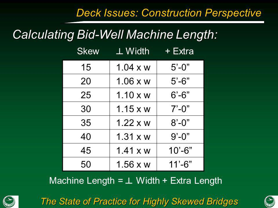 The State of Practice for Highly Skewed Bridges Deck Issues: Construction Perspective Calculating Bid-Well Machine Length: 151.04 x w5-0 201.06 x w5-6