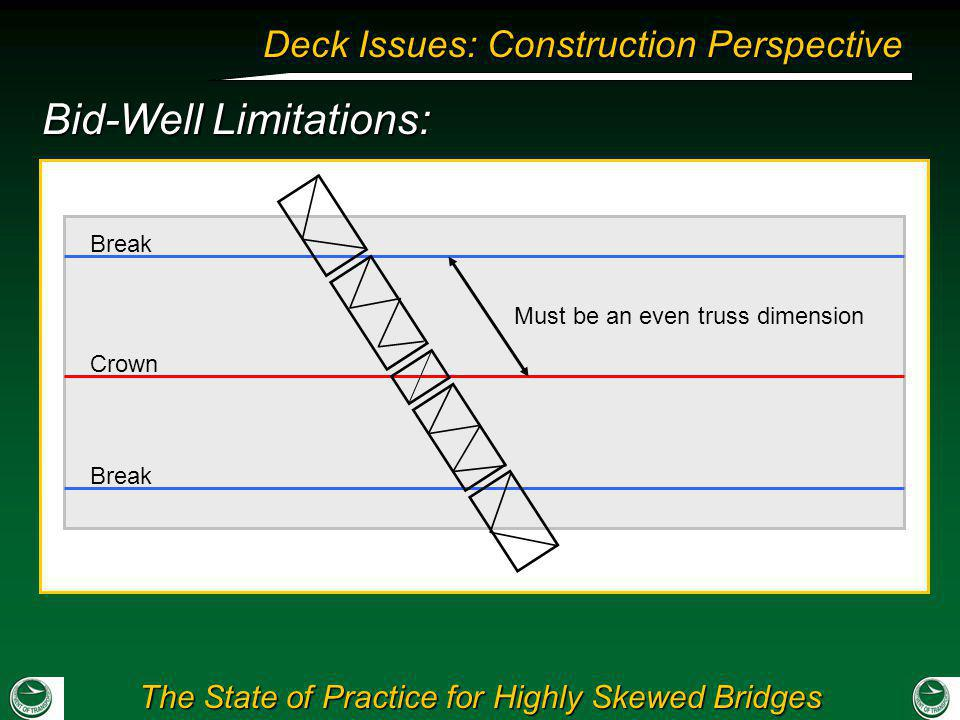 The State of Practice for Highly Skewed Bridges Deck Issues: Construction Perspective Bid-Well Limitations: Crown Break Must be an even truss dimensio