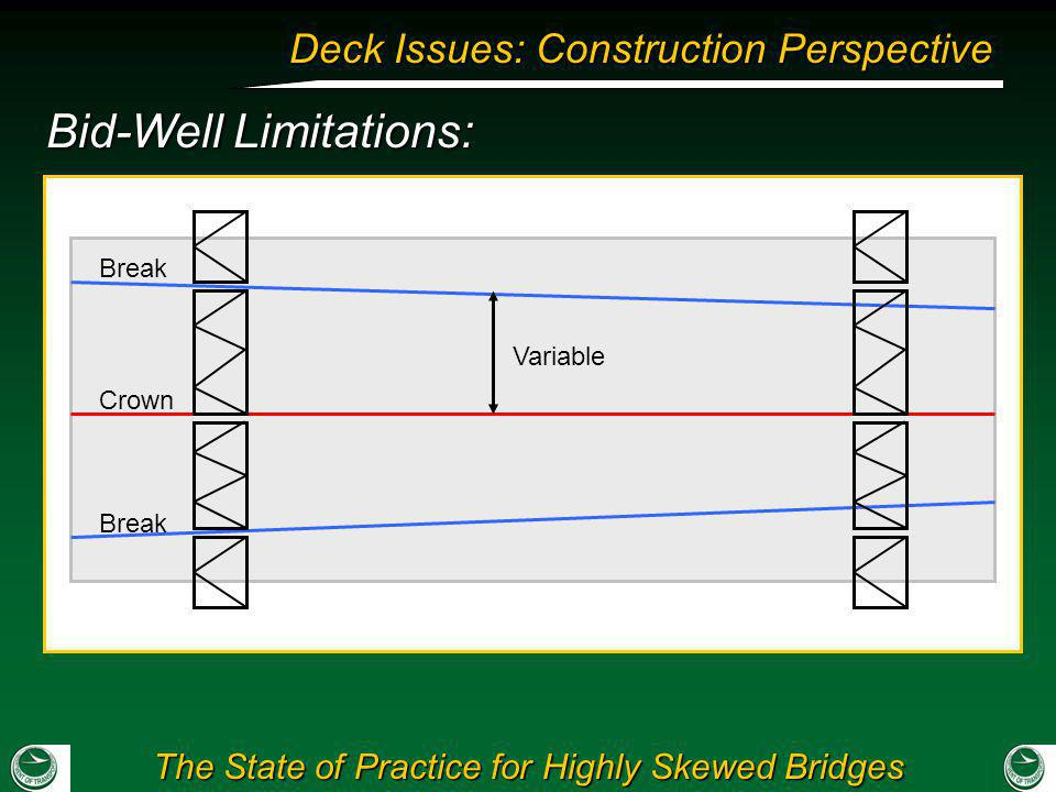 The State of Practice for Highly Skewed Bridges Deck Issues: Construction Perspective Bid-Well Limitations: Crown Break Variable