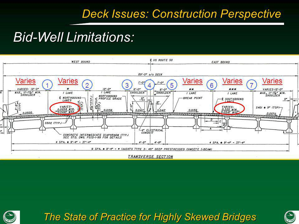 The State of Practice for Highly Skewed Bridges Deck Issues: Construction Perspective Bid-Well Limitations: 125436 Varies 7