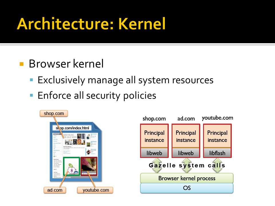 Browser kernel Exclusively manage all system resources Enforce all security policies