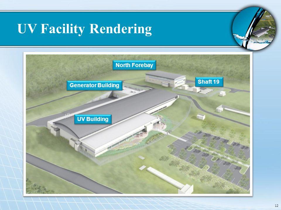 UV Facility Rendering North Forebay UV Building Shaft 19 Generator Building 12