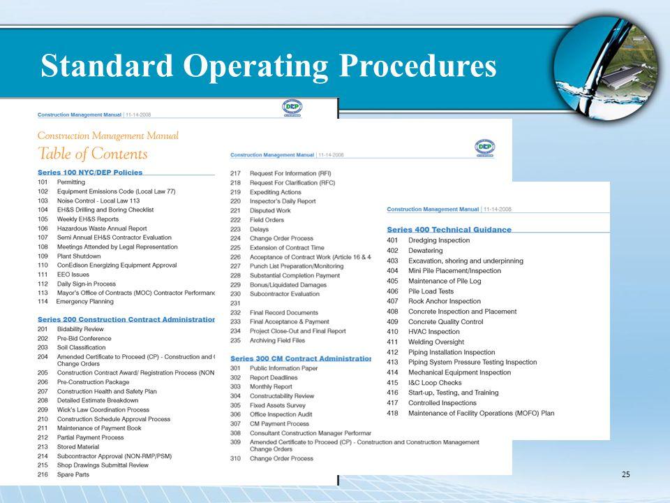 Standard Operating Procedures 25