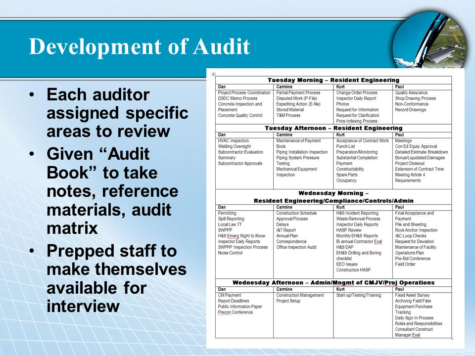 Development of Audit Each auditor assigned specific areas to review Given Audit Book to take notes, reference materials, audit matrix Prepped staff to