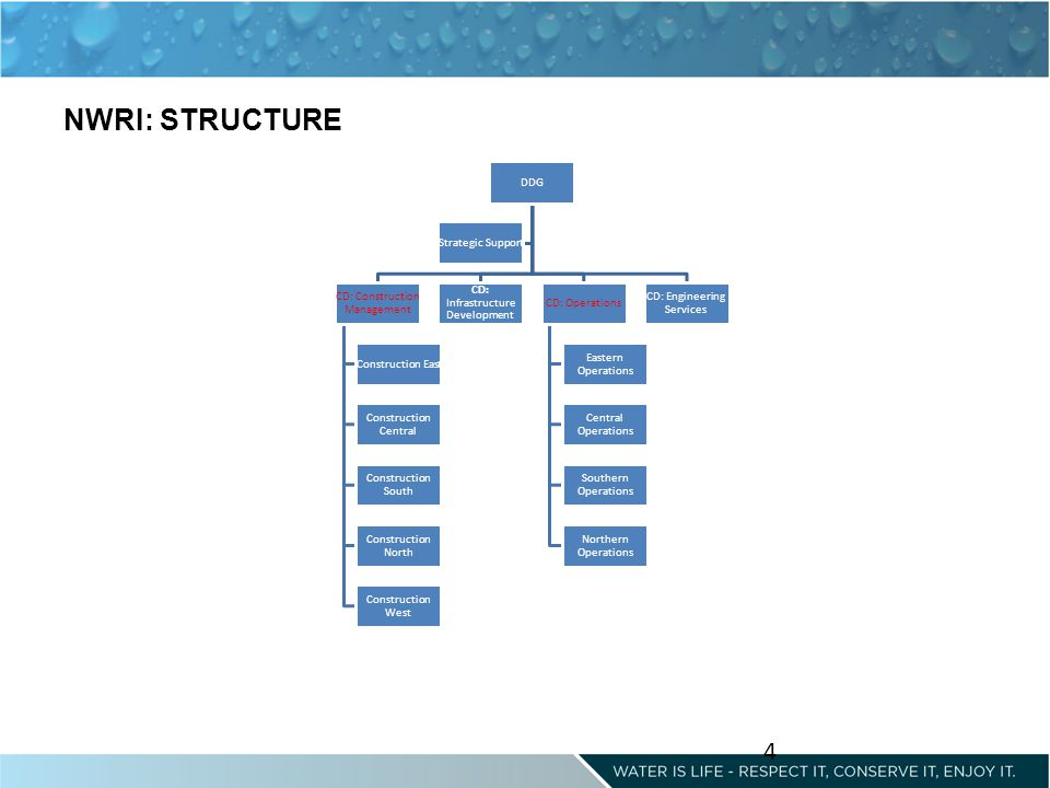 NWRI: STRUCTURE DDG CD: Construction Management Construction East Construction Central Construction South Construction North Construction West CD: Inf