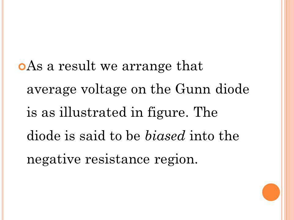 As a result we arrange that average voltage on the Gunn diode is as illustrated in figure. The diode is said to be biased into the negative resistance