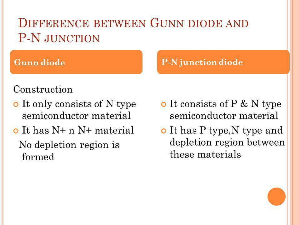 D IFFERENCE BETWEEN G UNN DIODE AND P-N JUNCTION Construction It only consists of N type semiconductor material It has N+ n N+ material No depletion r