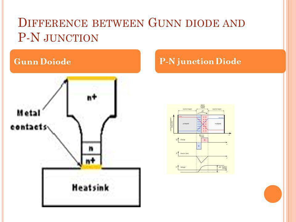 D IFFERENCE BETWEEN G UNN DIODE AND P-N JUNCTION Gunn Doiode P-N junction Diode