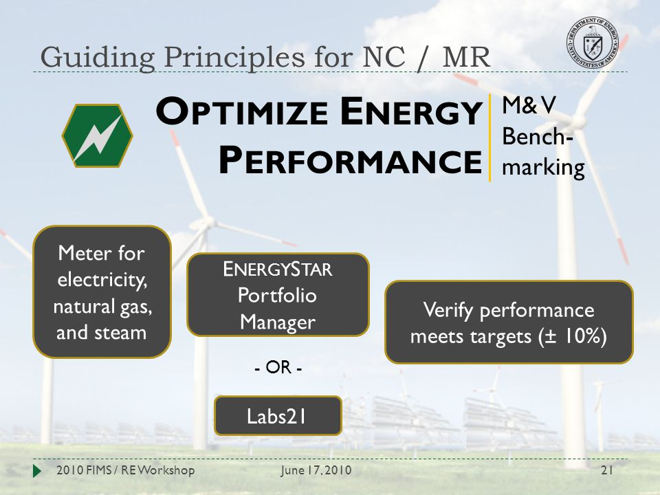 Guiding Principles for NC / MR June 17, 20102010 FIMS / RE Workshop21 O PTIMIZE E NERGY P ERFORMANCE Meter for electricity, natural gas, and steam M& V Bench- marking E NERGY S TAR Portfolio Manager Labs21 - OR - Verify performance meets targets (± 10%)