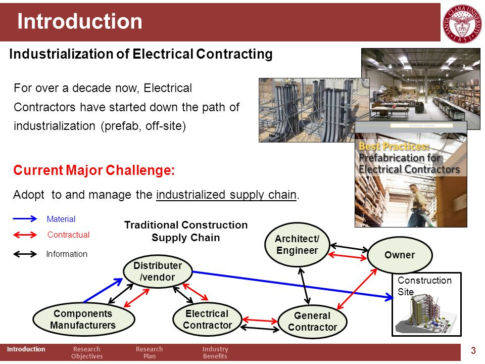 3 Introduction Research Objectives Research Plan Industry Benefits Industrialization of Electrical Contracting For over a decade now, Electrical Contr