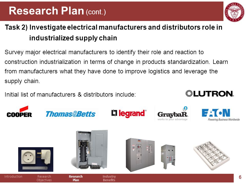 6 Research Plan (cont.) Task 2) Investigate electrical manufacturers and distributors role in industrialized supply chain Survey major electrical manufacturers to identify their role and reaction to construction industrialization in terms of change in products standardization.