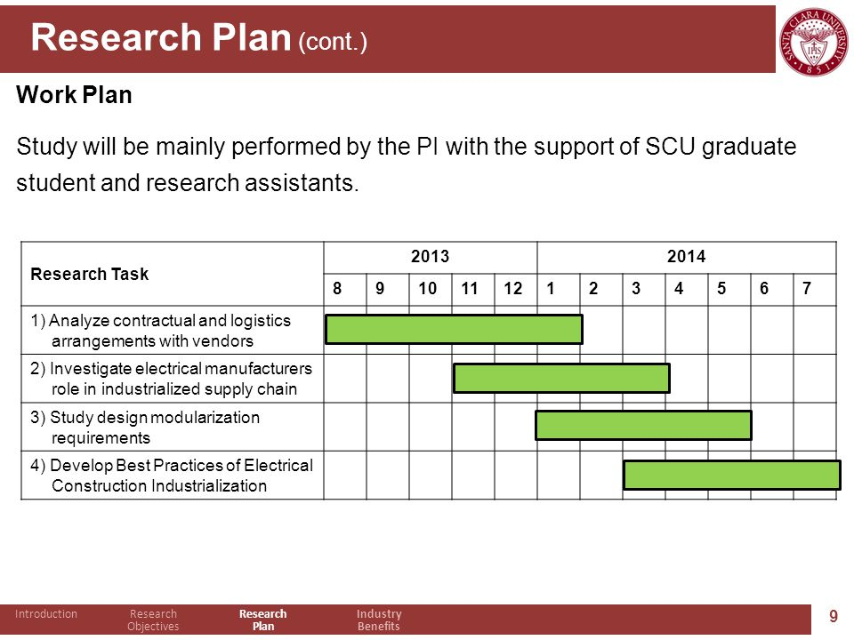 9 Research Plan (cont.) Work Plan Study will be mainly performed by the PI with the support of SCU graduate student and research assistants.