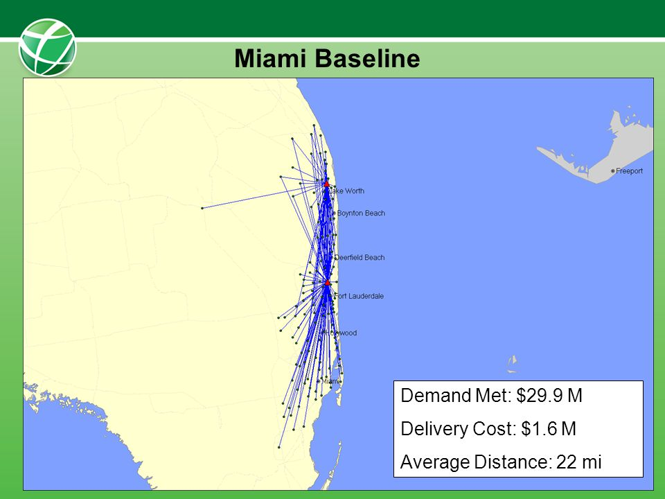 Miami Baseline Demand Met: $29.9 M Delivery Cost: $1.6 M Average Distance: 22 mi