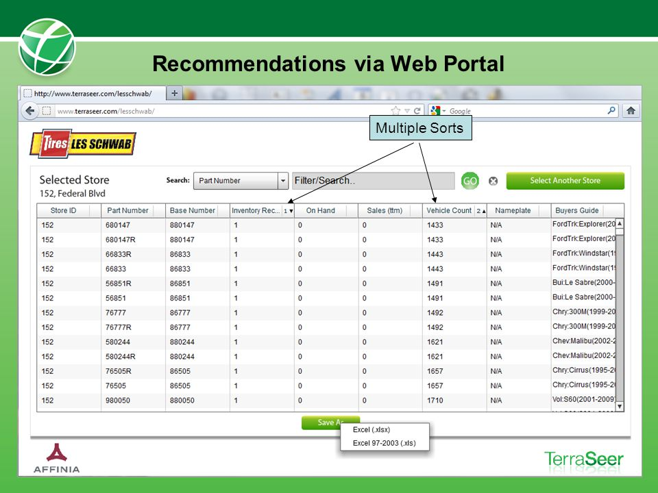 Recommendations via Web Portal Multiple Sorts