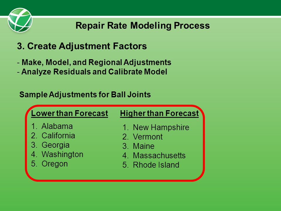 3. Create Adjustment Factors Repair Rate Modeling Process - Make, Model, and Regional Adjustments - Analyze Residuals and Calibrate Model 1.Alabama 2.
