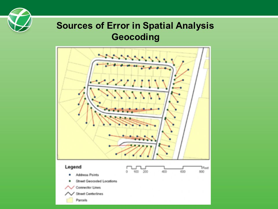 Sources of Error in Spatial Analysis Geocoding