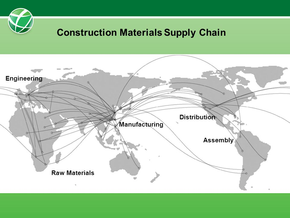 Raw Materials Manufacturing Assembly Engineering Distribution Construction Materials Supply Chain