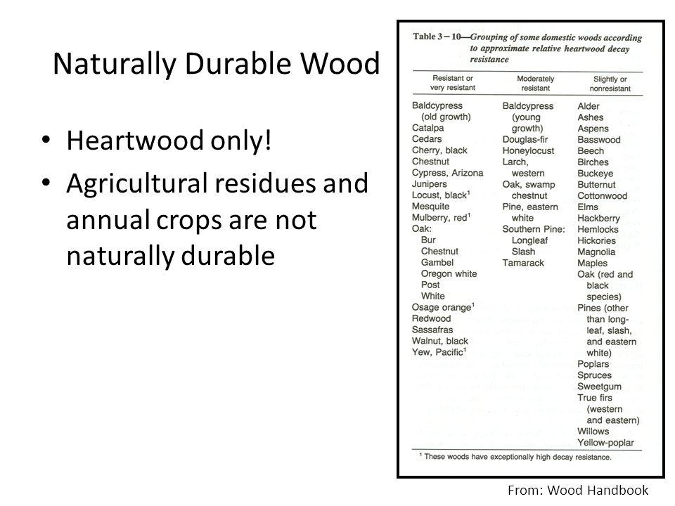 Naturally Durable Wood Heartwood only.