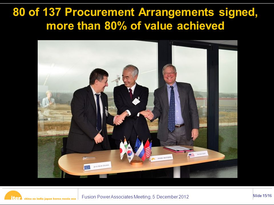 Fusion Power Associates Meeting, 5 December 2012 Slide 15/16 80 of 137 Procurement Arrangements signed, more than 80% of value achieved
