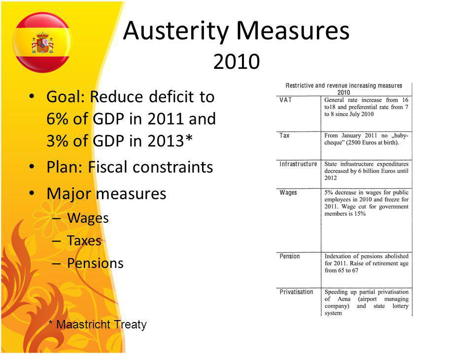 Austerity Measures 2010 Goal: Reduce deficit to 6% of GDP in 2011 and 3% of GDP in 2013* Plan: Fiscal constraints Major measures – Wages – Taxes – Pen