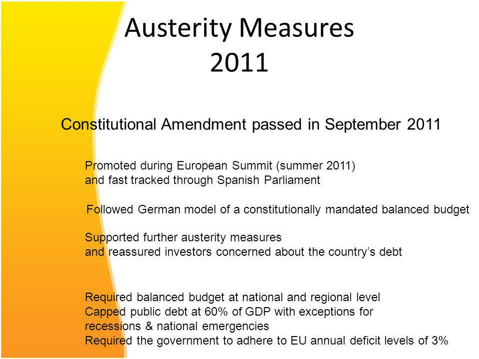 Austerity Measures 2011 Constitutional Amendment passed in September 2011 Promoted during European Summit (summer 2011) and fast tracked through Spanish Parliament Followed German model of a constitutionally mandated balanced budget Supported further austerity measures and reassured investors concerned about the countrys debt Required balanced budget at national and regional level Capped public debt at 60% of GDP with exceptions for recessions & national emergencies Required the government to adhere to EU annual deficit levels of 3%