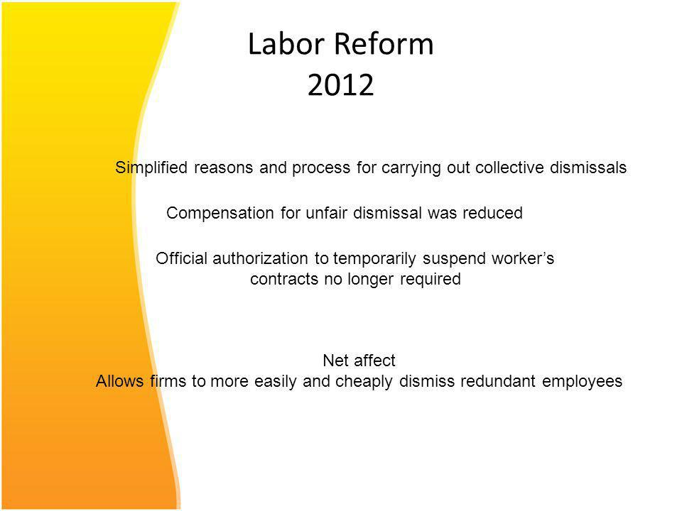 Labor Reform 2012 Simplified reasons and process for carrying out collective dismissals Compensation for unfair dismissal was reduced Official authorization to temporarily suspend workers contracts no longer required Net affect Allows firms to more easily and cheaply dismiss redundant employees