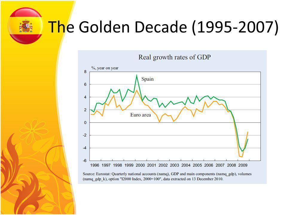 The Golden Decade (1995-2007)