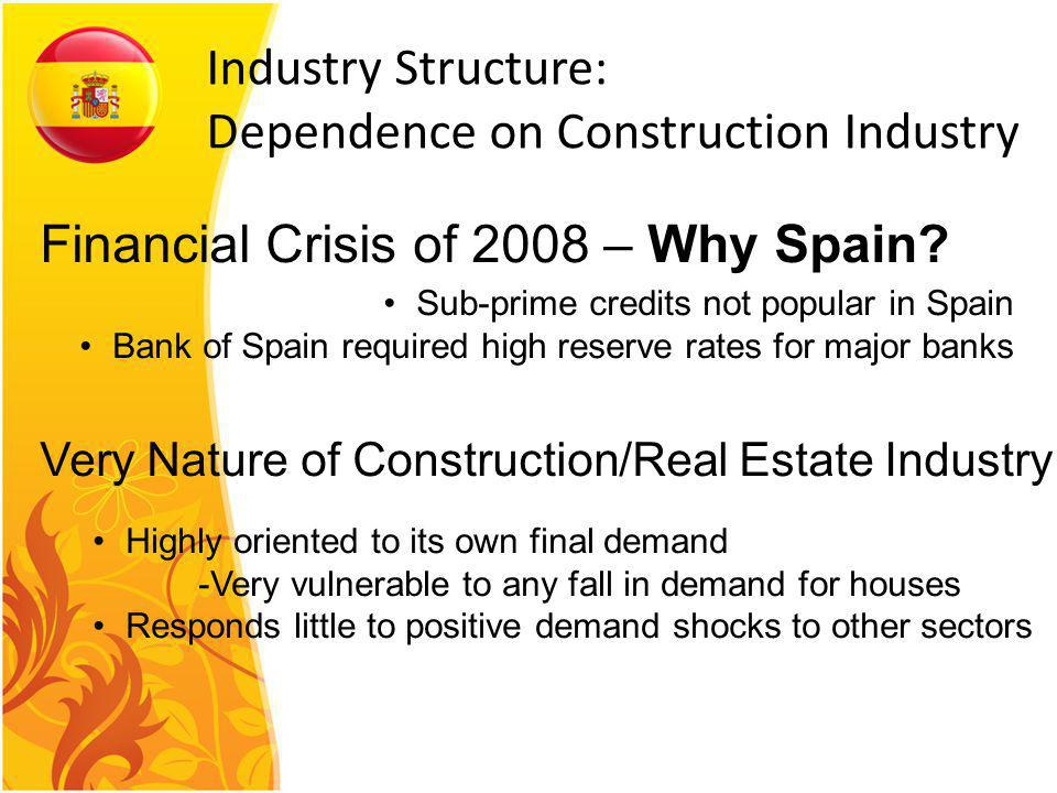 Industry Structure: Dependence on Construction Industry Financial Crisis of 2008 – Why Spain.