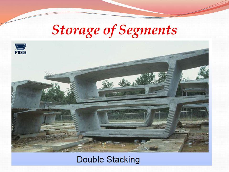 Storage of Segments