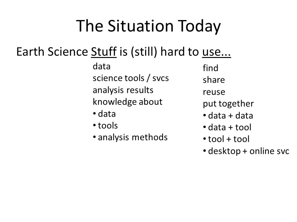 The Situation Today Earth Science Stuff is (still) hard to use...