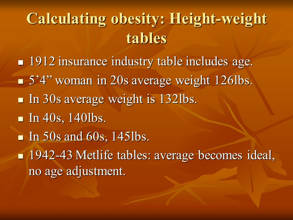 Calculating obesity: Height-weight tables 1912 insurance industry table includes age.