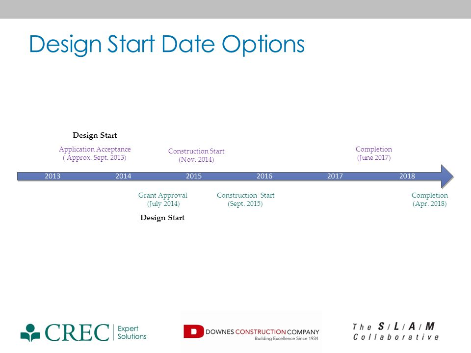 Design Start Date Options Grant Approval (July 2014) Application Acceptance ( Approx. Sept. 2013) Construction Start (Sept. 2015) Completion (Apr. 201