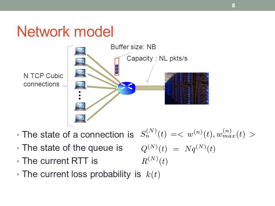 Network model The state of a connection is The state of the queue is The current RTT is The current loss probability is N TCP Cubic connections Capaci